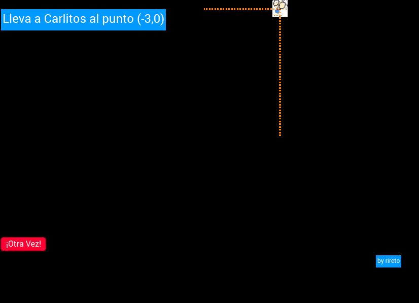 Lleva a carlitos (Puntos en el plano cartesiano)