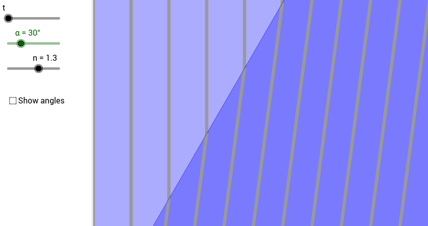 Refraction of a wave at a plane boundary