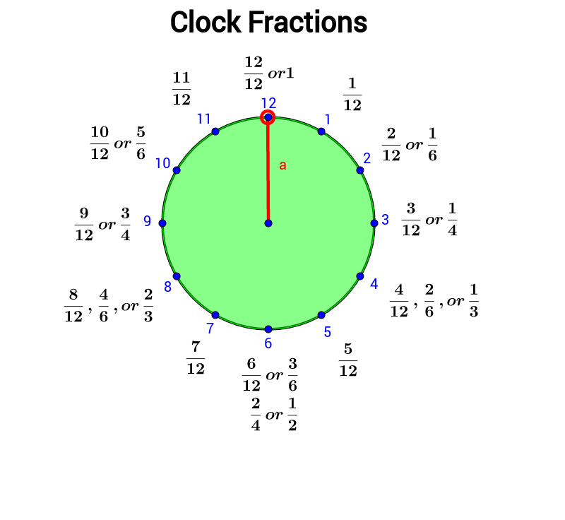 Clock Fractions GeoGebra – Clock Fractions Worksheet