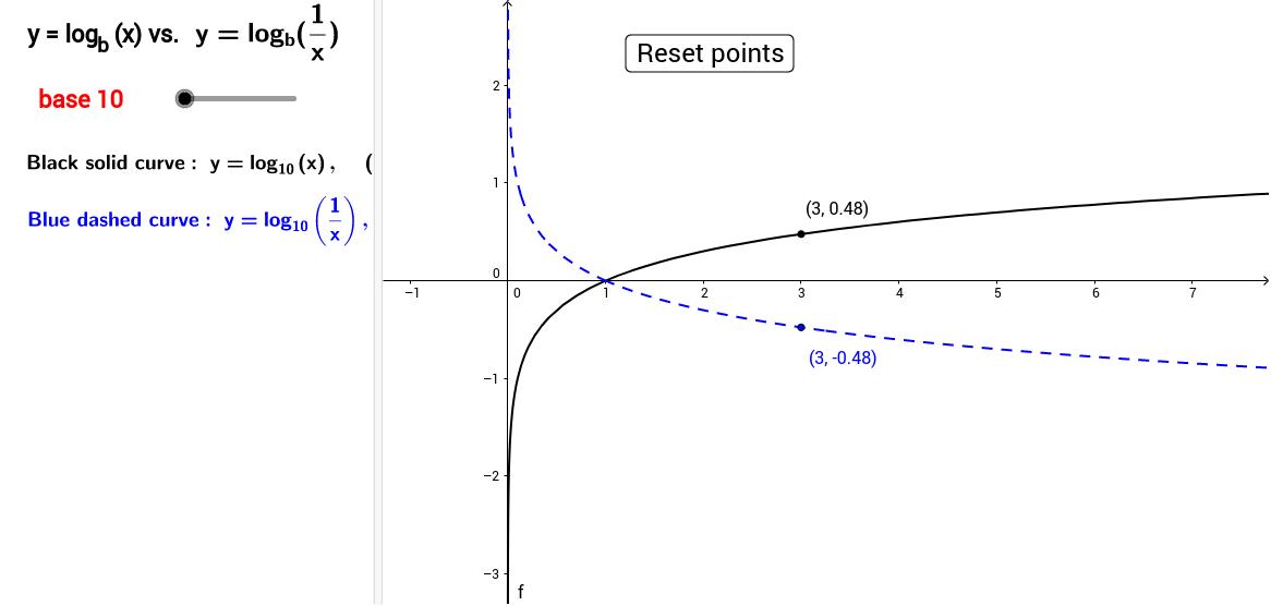 Modular Classroom Quiz ~ Log vs geogebra