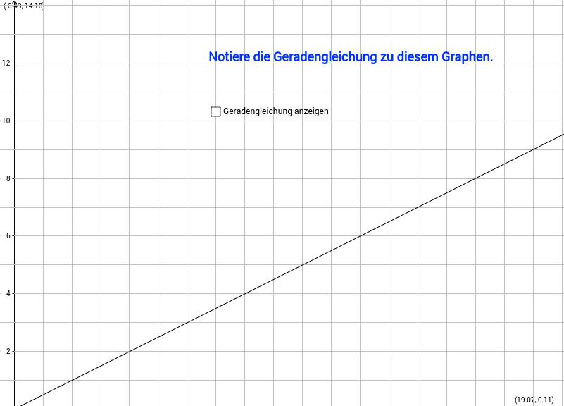 Geradengleichung (Funktionsgleichung), Teil 2_2