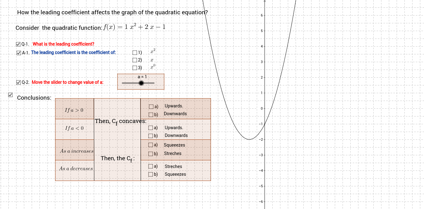 Leading coefficient and graph of quadratic function