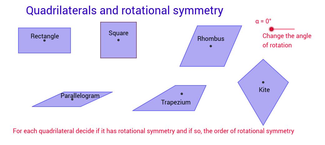 Cópia de Rotational Symmetry