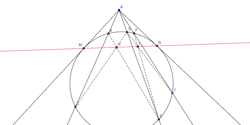 A tangent to a circle