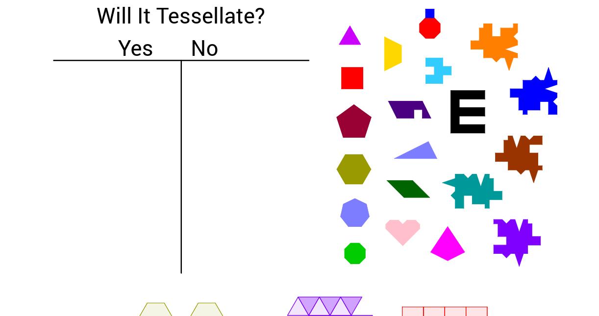 Will It Tessellate?