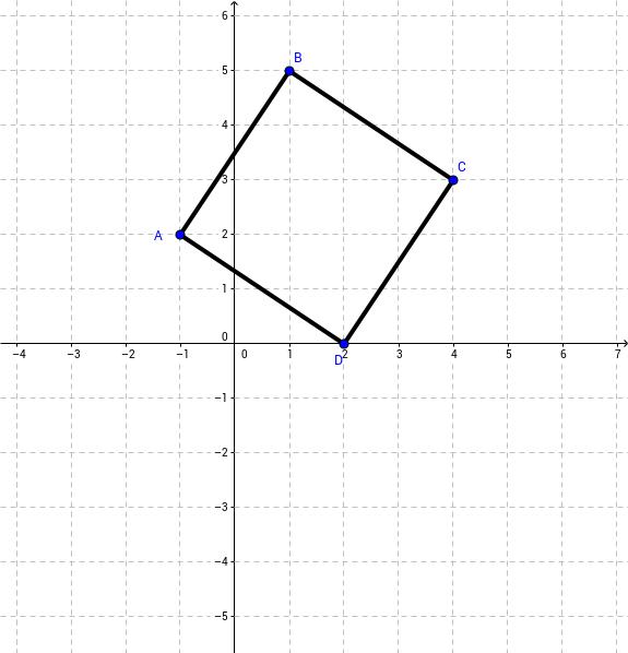 CCGPS CA 6.1.2 Example 5