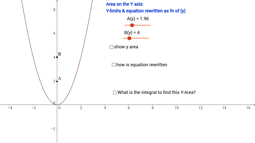 Integration and Area on Y axis with Y Limits
