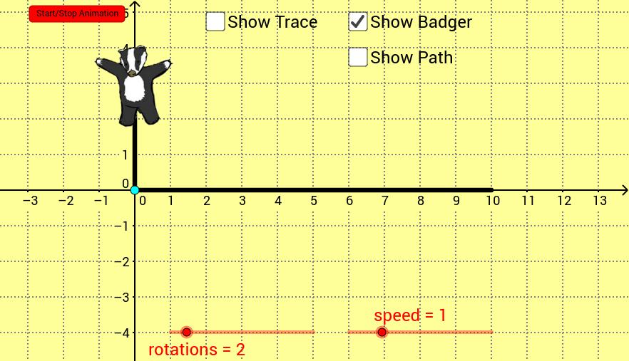 Parametric Badger