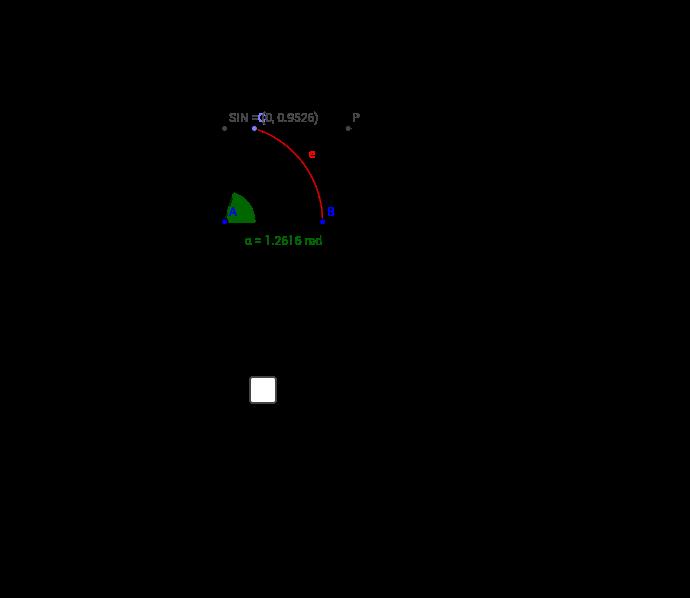 Gráfico de f(x) = sin(x) usando círculo trigonométrico