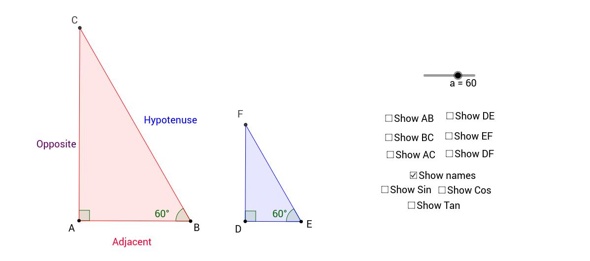 Introduction To Trigonometric Ratios Geogebra
