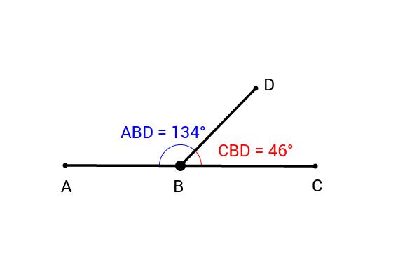La géométrie du cercle - angle supplémentaires
