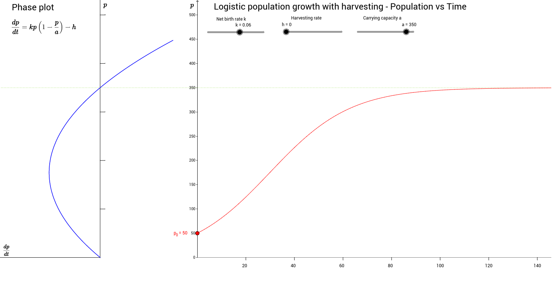 worksheet Population Growth Worksheet logistic population growth with constant harvesting geogebra