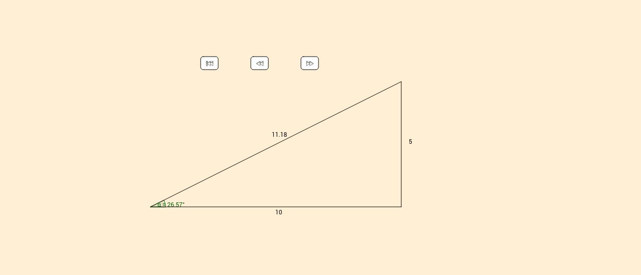 Förhållanden i en rätvinklig triangel.