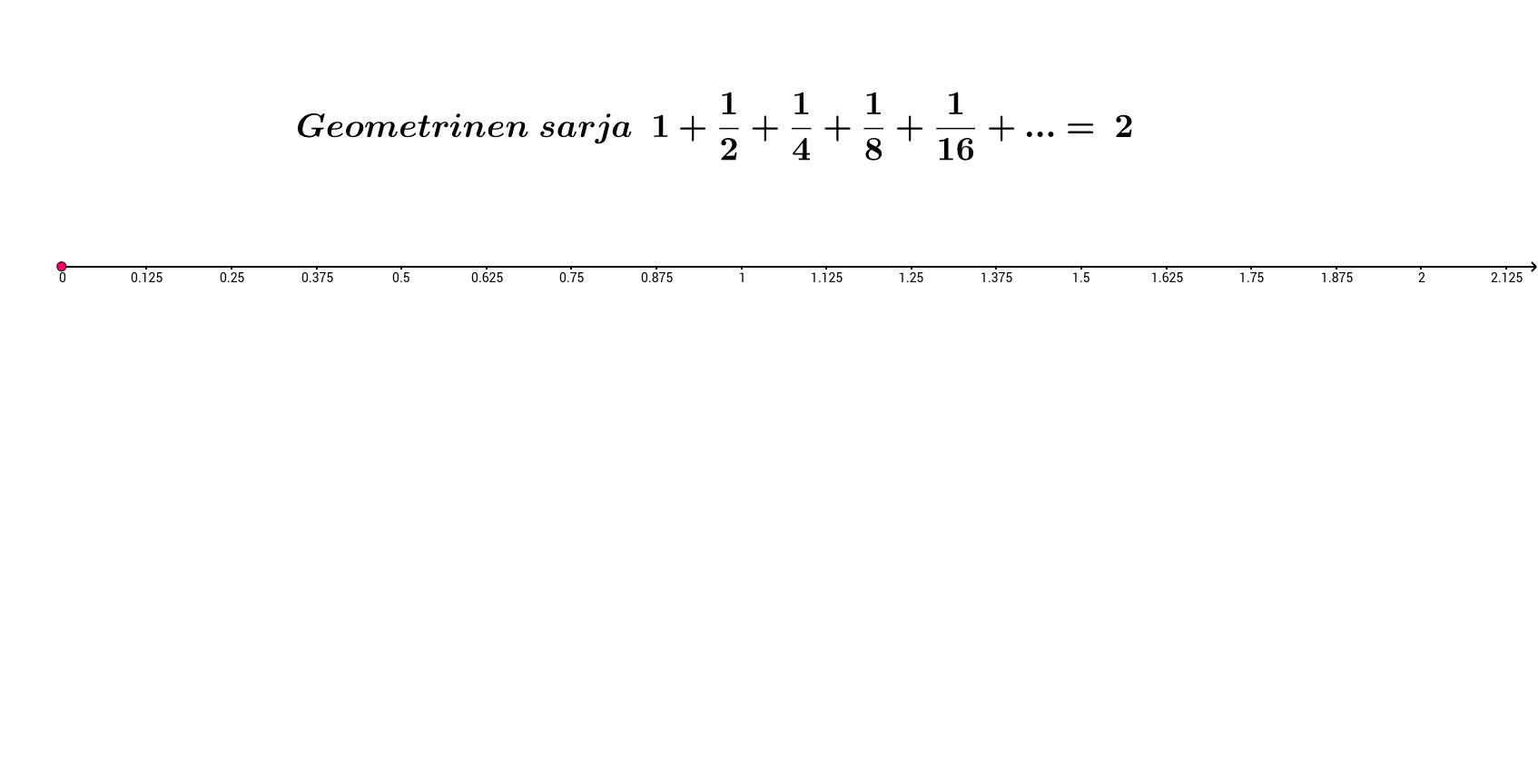 Geometrinen sarja