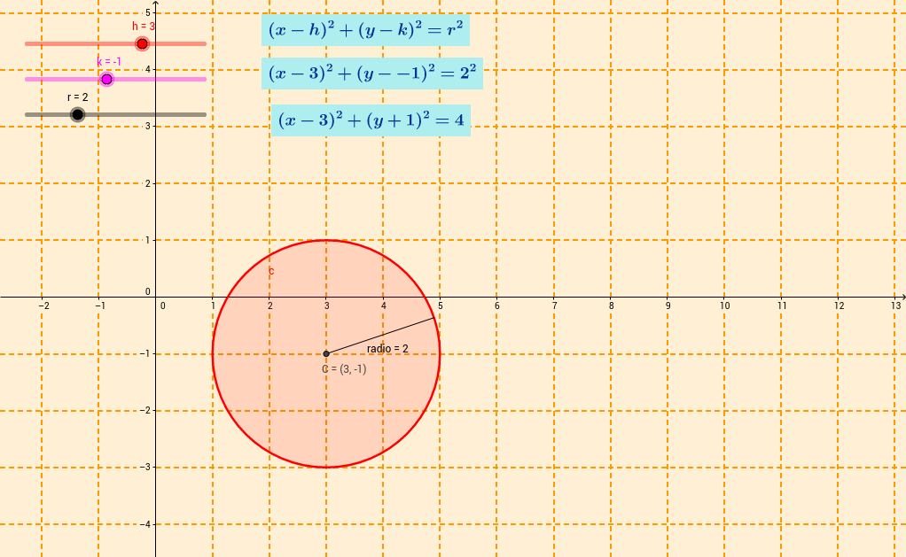 Circunferencia forma ordinaria