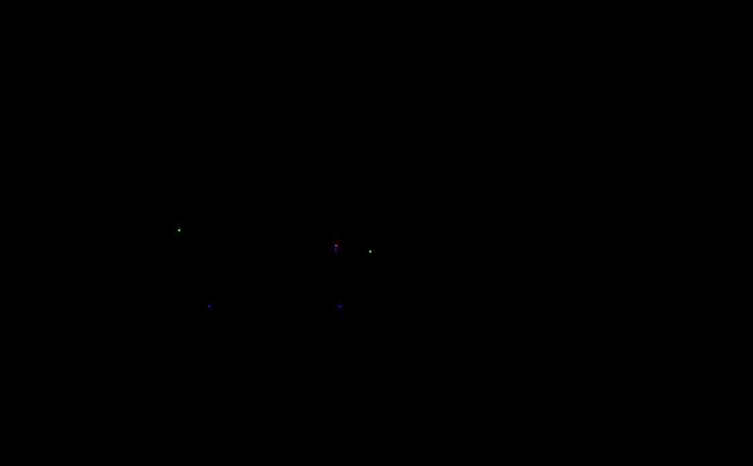 4.3 Symetry