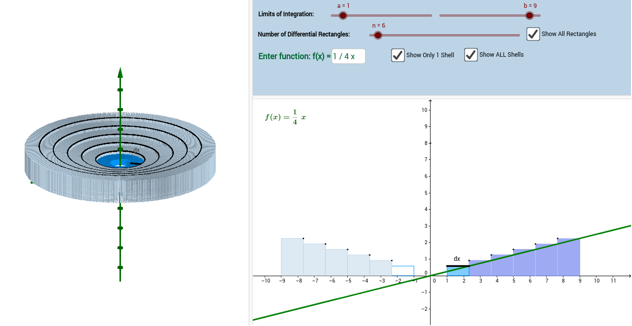 Volume by cylindrical shells illustrated geogebra this applet was designed to illustrate the volume of a solid of revolution by method of cylindrical shells robcynllc Choice Image