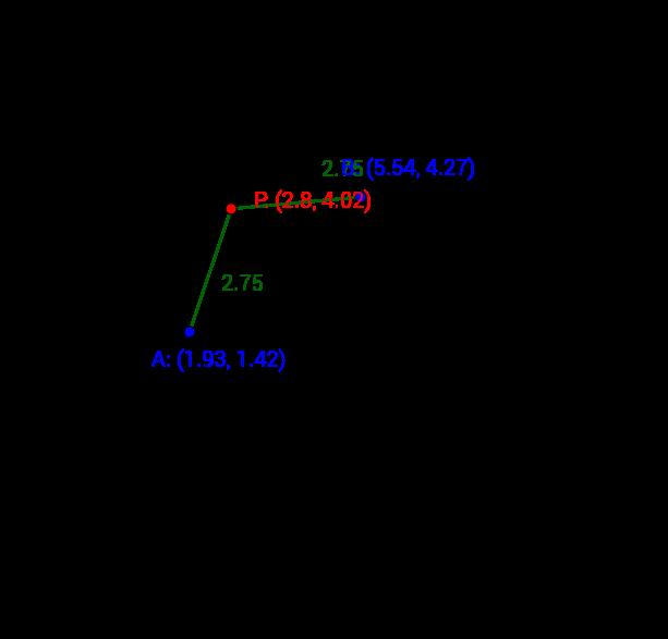 Lugar geométrico línea recta