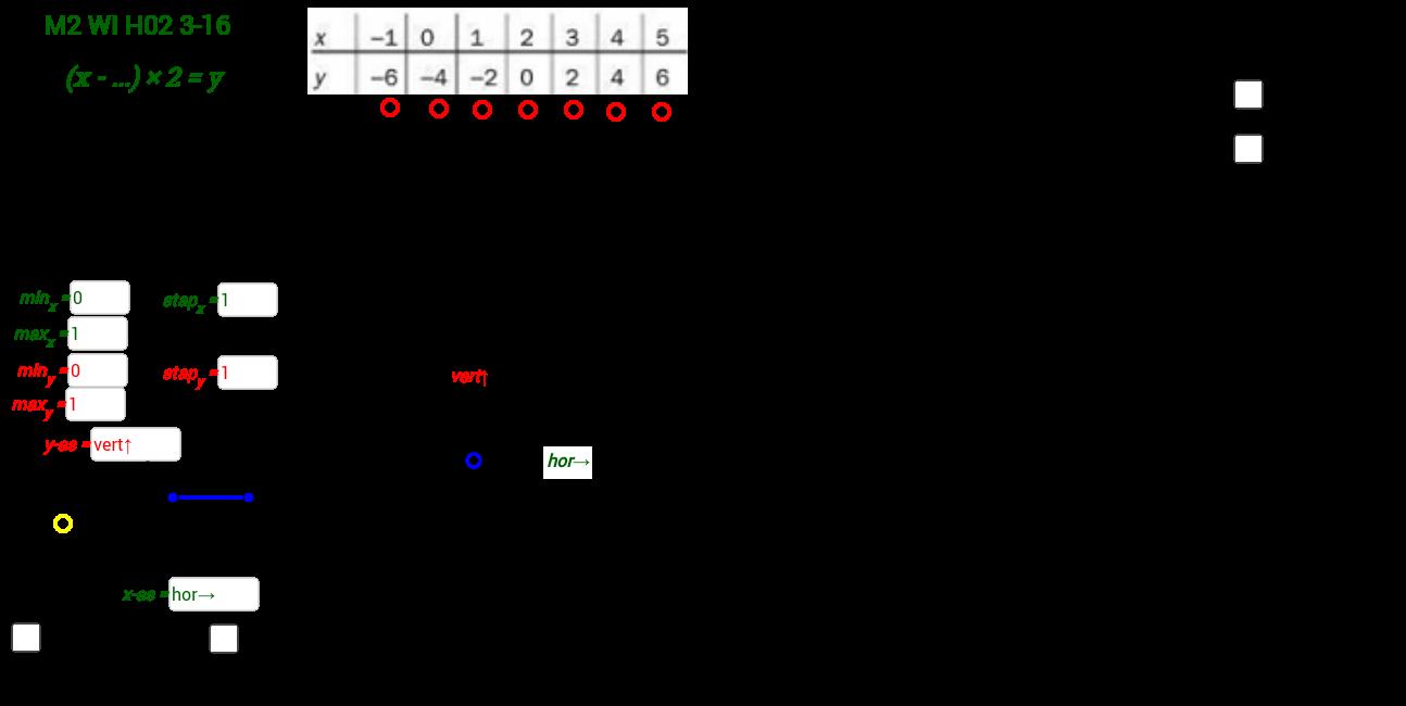 M2 WI H02 3-16