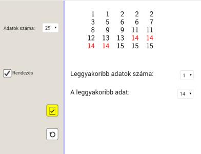 Leggyakoribb adat 3.