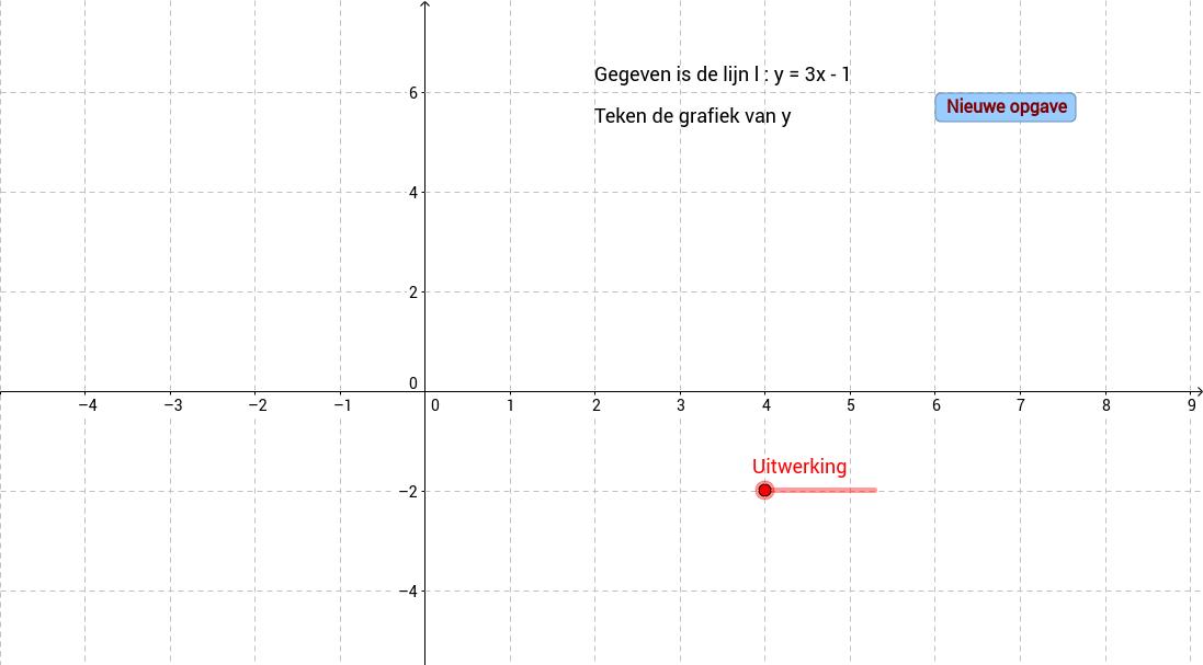Lineaire functie. Teken de rechte lijn.