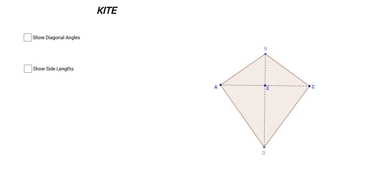 Properties of Kites