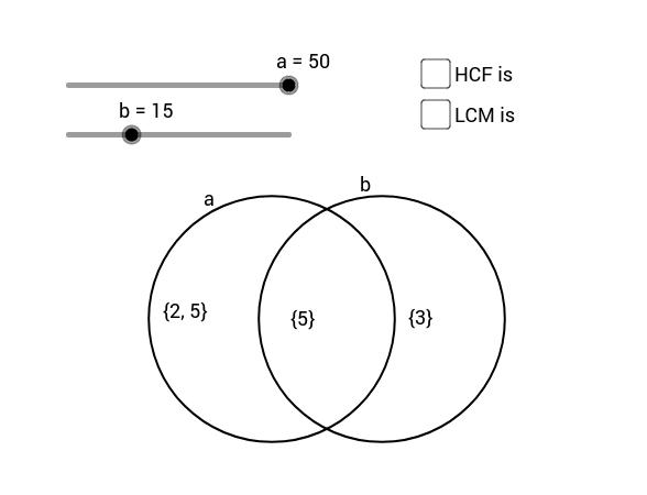 Venn Diagram Applet
