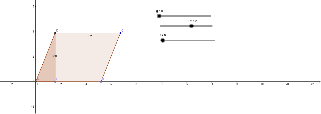 Area of Parallelogram by dissection - GeoGebra