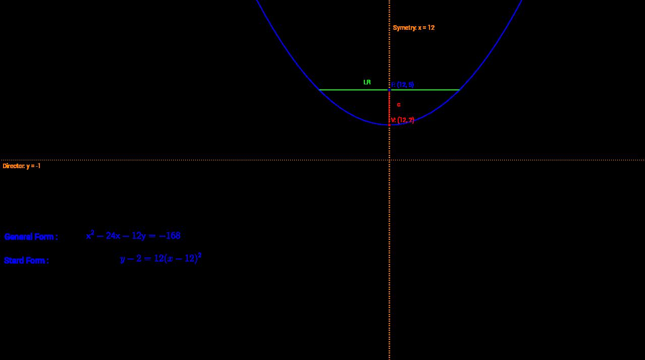 worksheet Parabola Worksheet 3 geogebra view worksheet