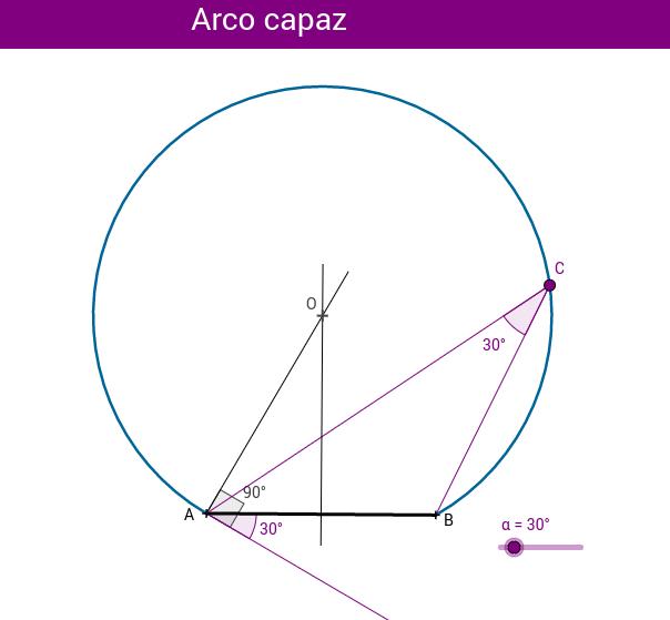 ARCO CAPAZ
