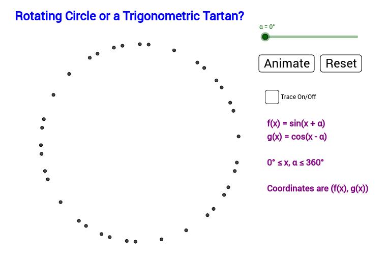 Rotating Circle or Trig Tartan