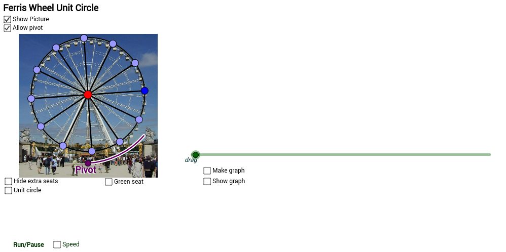 Copy of Ferris Wheel Unit Circle