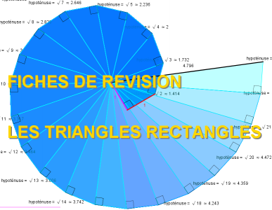 A propos des triangles rectangles