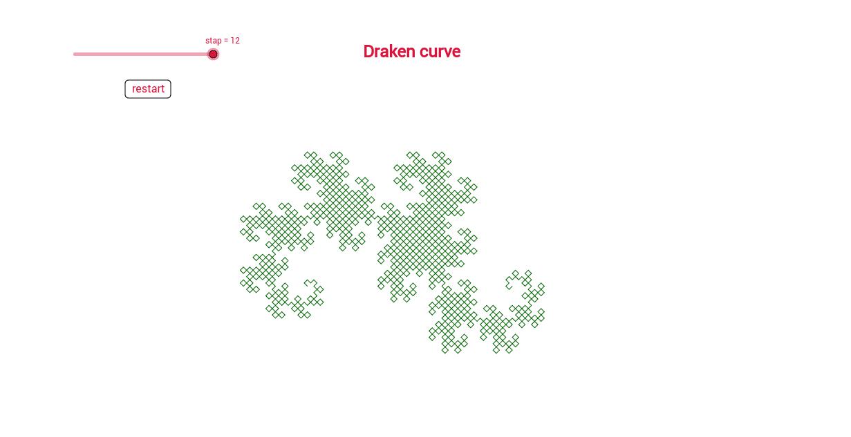 Draken curve