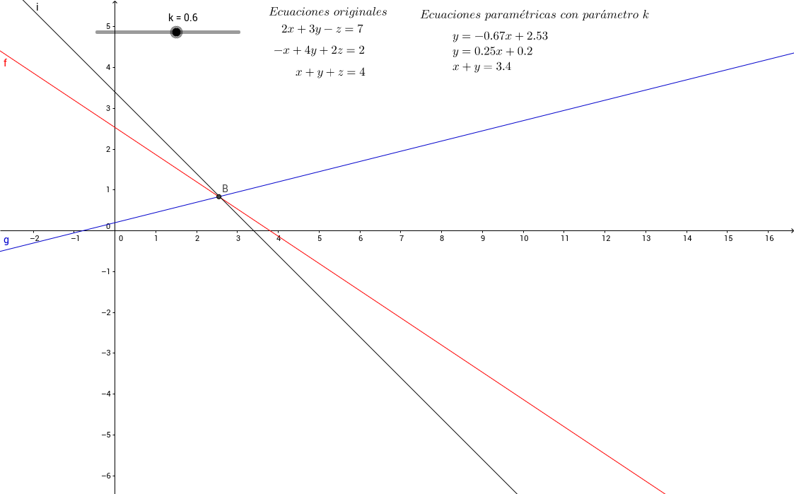 Solución gráfica de ecuaciones de 3x3 – GeoGebra