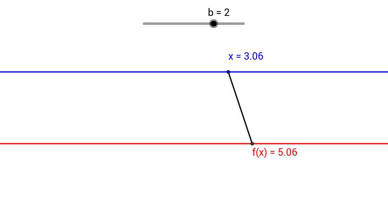 Dynagraph 2