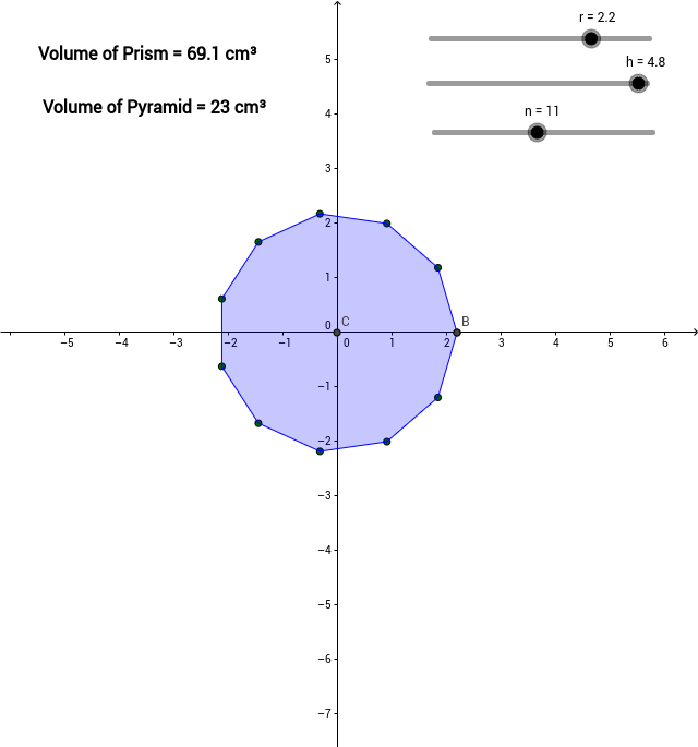 Prism Volume vs Pyramid Volume