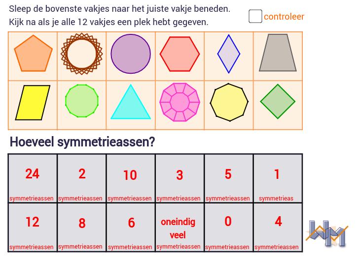 Symmetrie: symmetrieassen