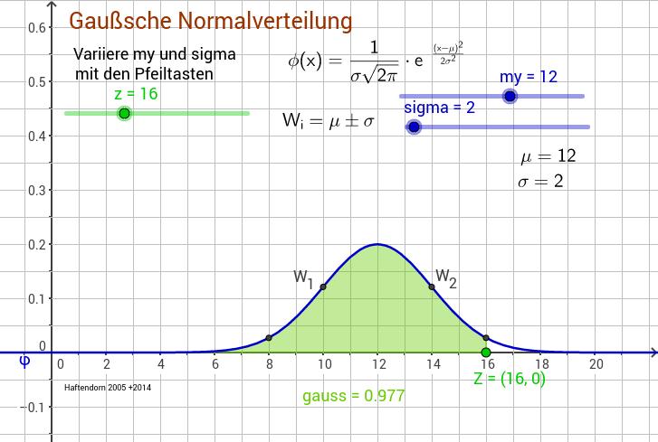 Gaußsche Normalverteilung(my,sigma)