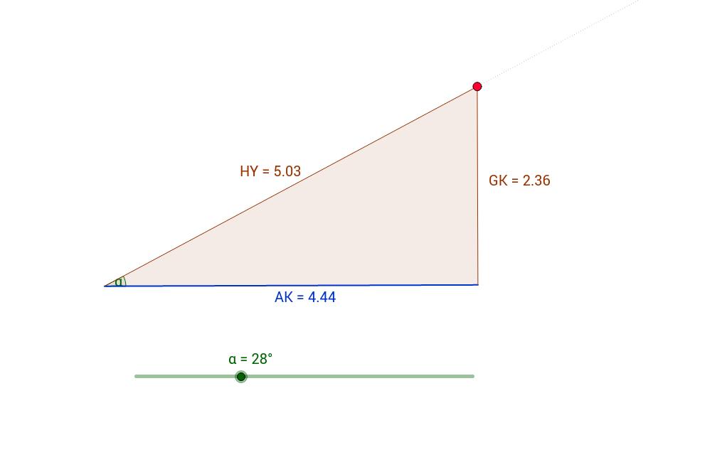 Einführung Trigonometrie
