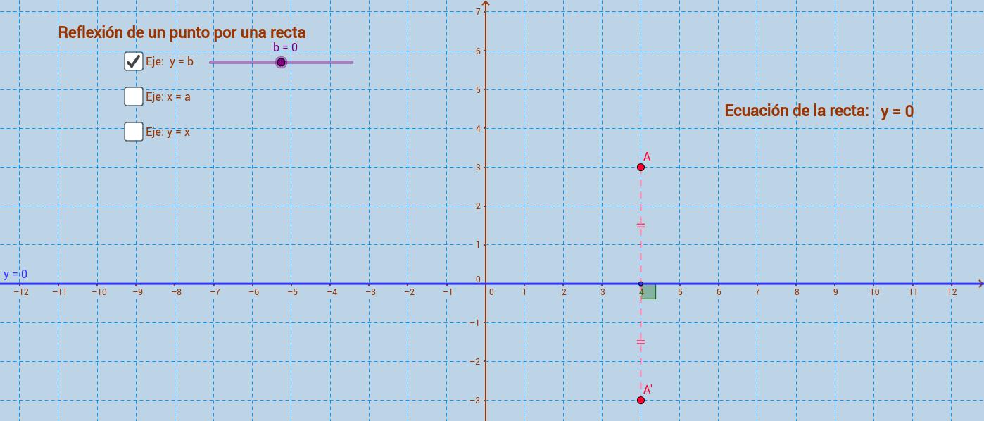 Reflexión de un punto por una recta