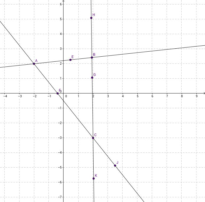 Geometry 2015-2016