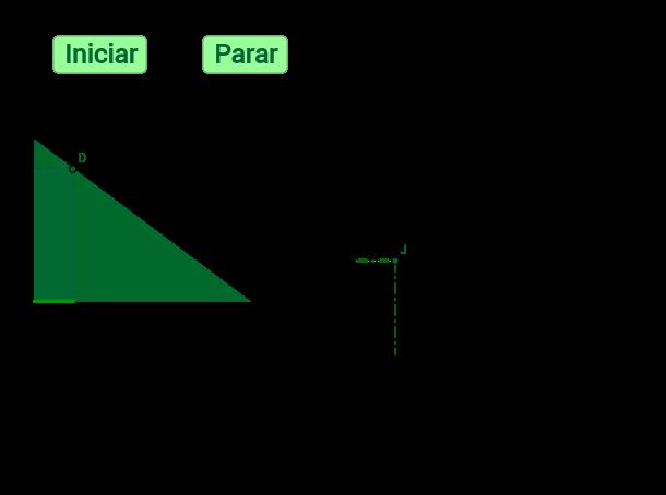 Triângulo e Parabola