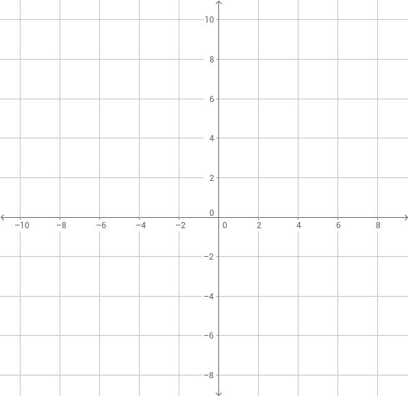 CCGPS AG 5.4.2 Example 2