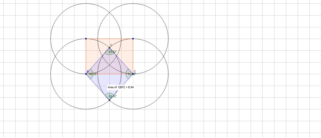 Quadrature Parallelogram
