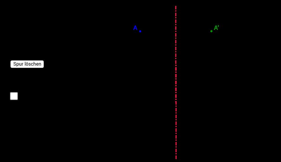 Symmetrieachse