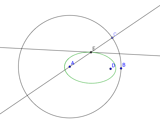 Ellipse or Hyperbola Construction