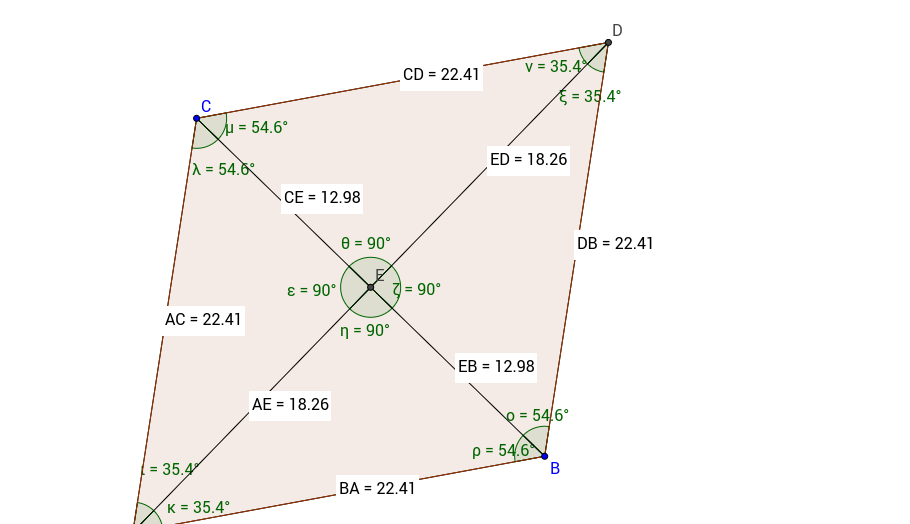 Rhombus With Bisected Angles