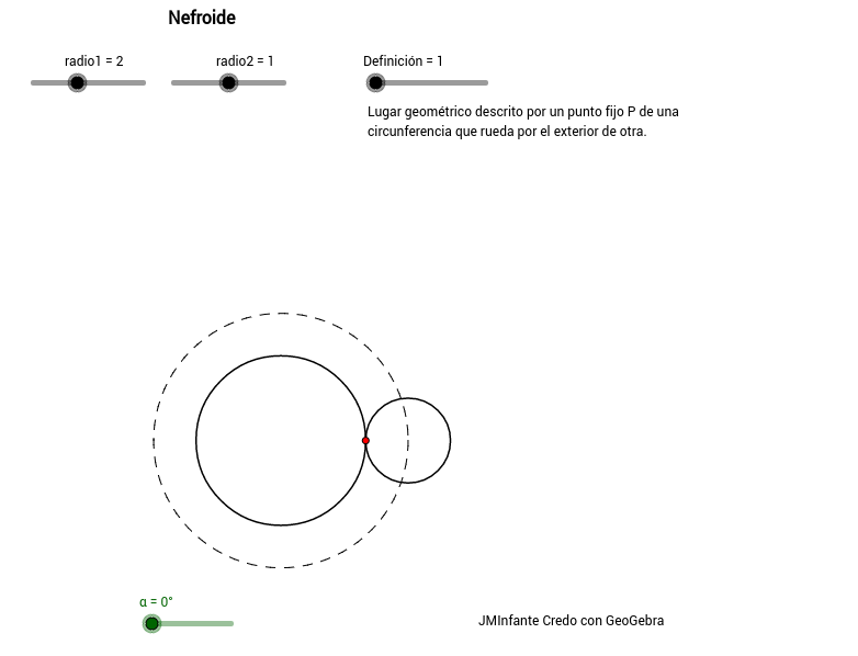 Curva Nefroide