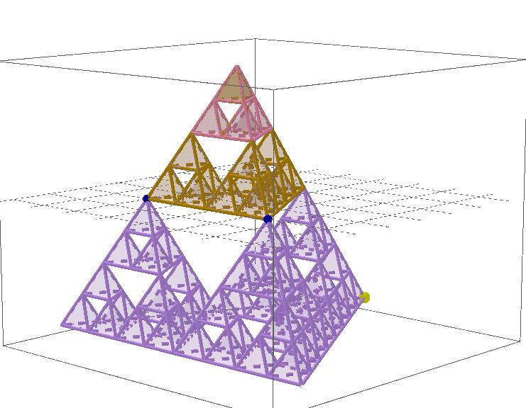 Pir mide de Sierpinski 3D GeoGebra – Sierpinski Triangle Worksheet